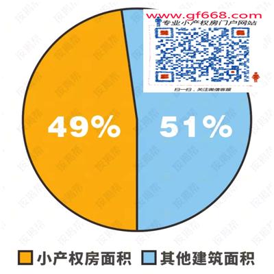 深圳小产权房.png